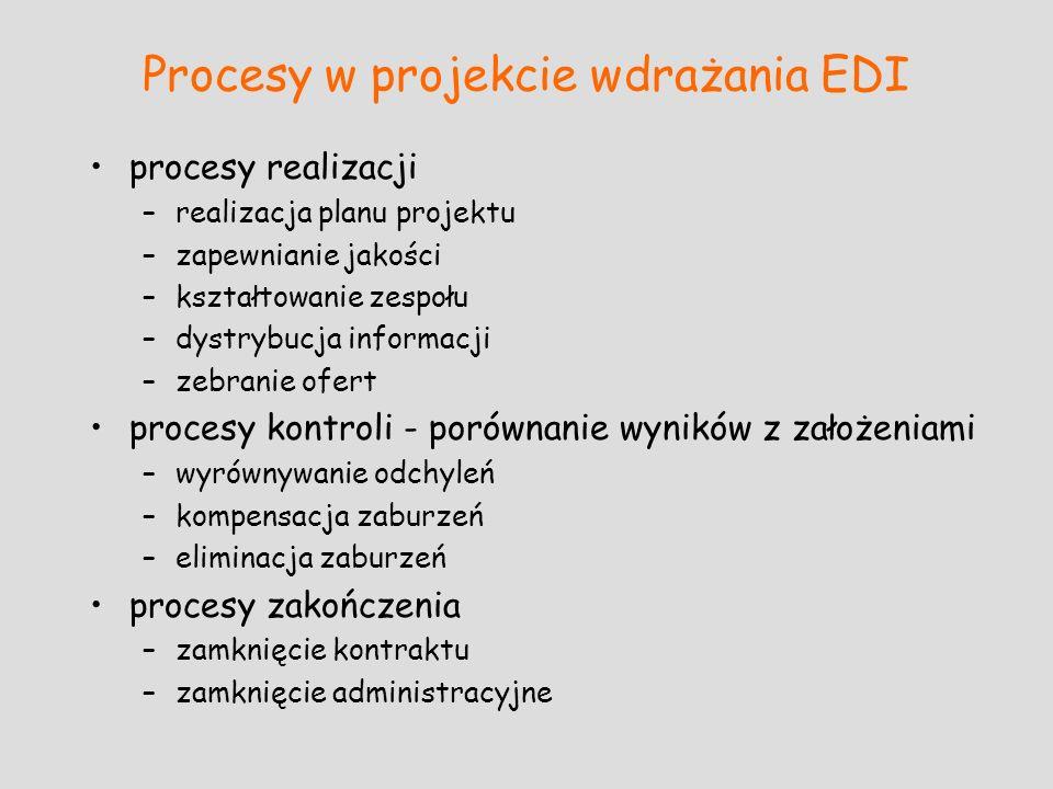 Procesy w projekcie wdrażania EDI procesy realizacji –realizacja planu projektu –zapewnianie jakości –kształtowanie zespołu –dystrybucja informacji –z