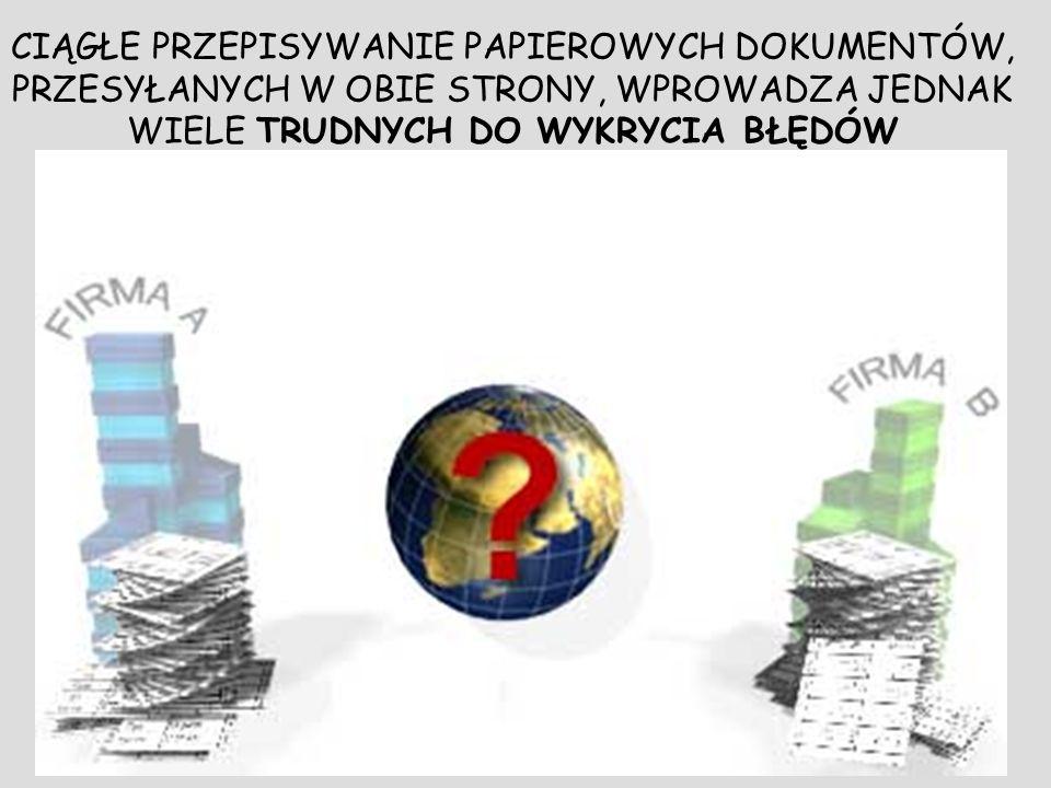 PBI ( Business Process Integration) połączenie co najmniej dwóch różnych systemów biznesowych w celu wymiany danych przy założeniach: –wymiana i konwersja w pełni automatyczna –wykorzystywane są mechanizmy kontroli i sterowania przesyłania danych możliwości (oprócz wymiany danych): –wysokowydajna konwersja –właściwe dane we właściwym czasie, do właściwego miejsca –śledzenie przepływu danych