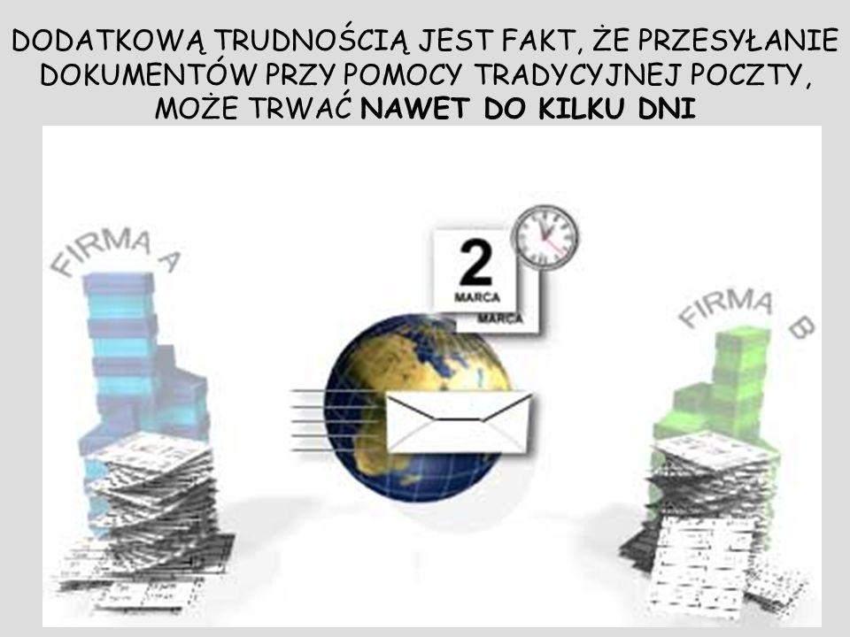 Procesy w projekcie wdrażania EDI procesy rozpoczęcia –zatwierdzenie do realizacji procesy planowania –zakres –identyfikacja działań –kolejność działań –czas trwania działań –planowanie zarządzania ryzykiem –planowanie zasobów estymacja kosztów –przygotowanie planu projektu –+ procesy uzupełniające (planowanie jakości, planowanie organizacyjne, pozyskiwanie personelu, planowanie komunikacji, identyfikacja ryzyk, planowanie zamówień, planowanie zapytań)
