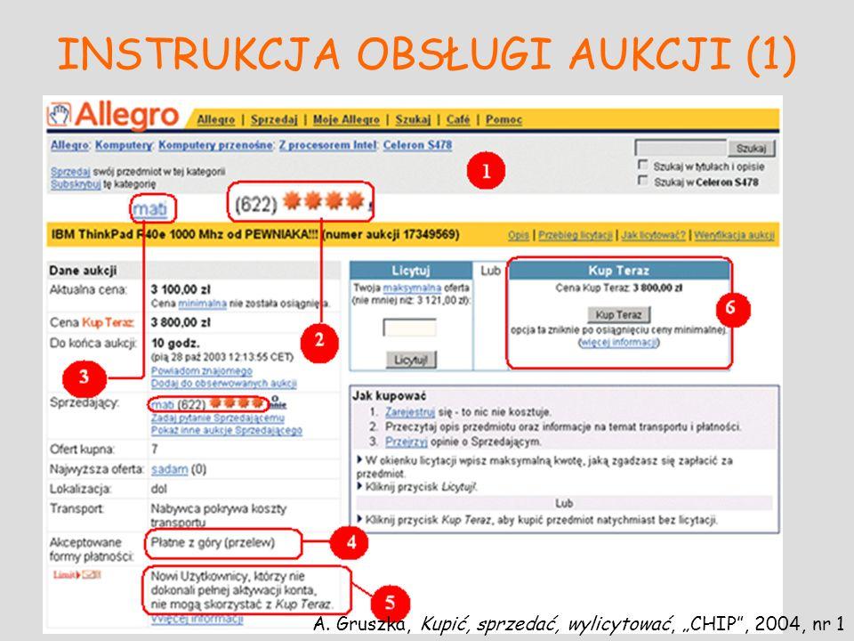 INSTRUKCJA OBSŁUGI AUKCJI (1) A. Gruszka, Kupić, sprzedać, wylicytować, CHIP, 2004, nr 1