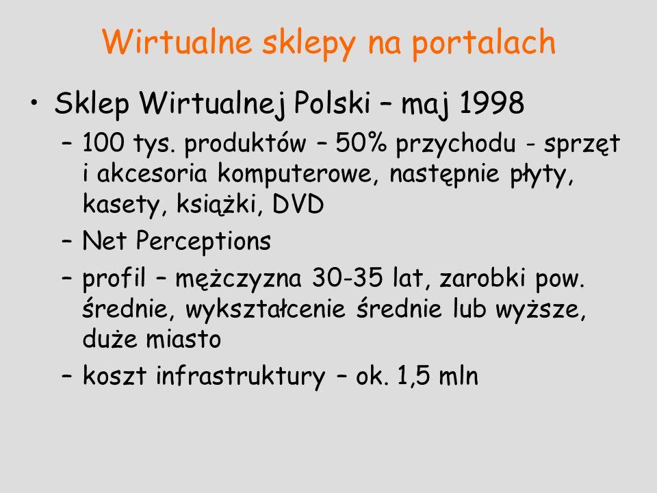 Wirtualne sklepy na portalach Sklep Wirtualnej Polski – maj 1998 –100 tys. produktów – 50% przychodu - sprzęt i akcesoria komputerowe, następnie płyty