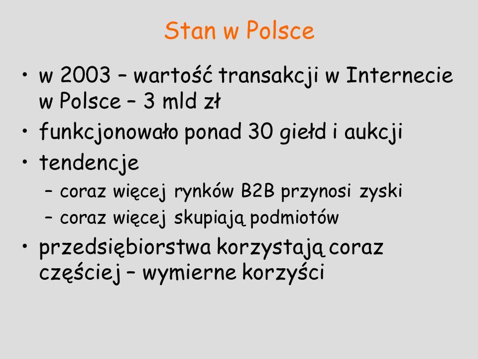 Stan w Polsce w 2003 – wartość transakcji w Internecie w Polsce – 3 mld zł funkcjonowało ponad 30 giełd i aukcji tendencje –coraz więcej rynków B2B pr