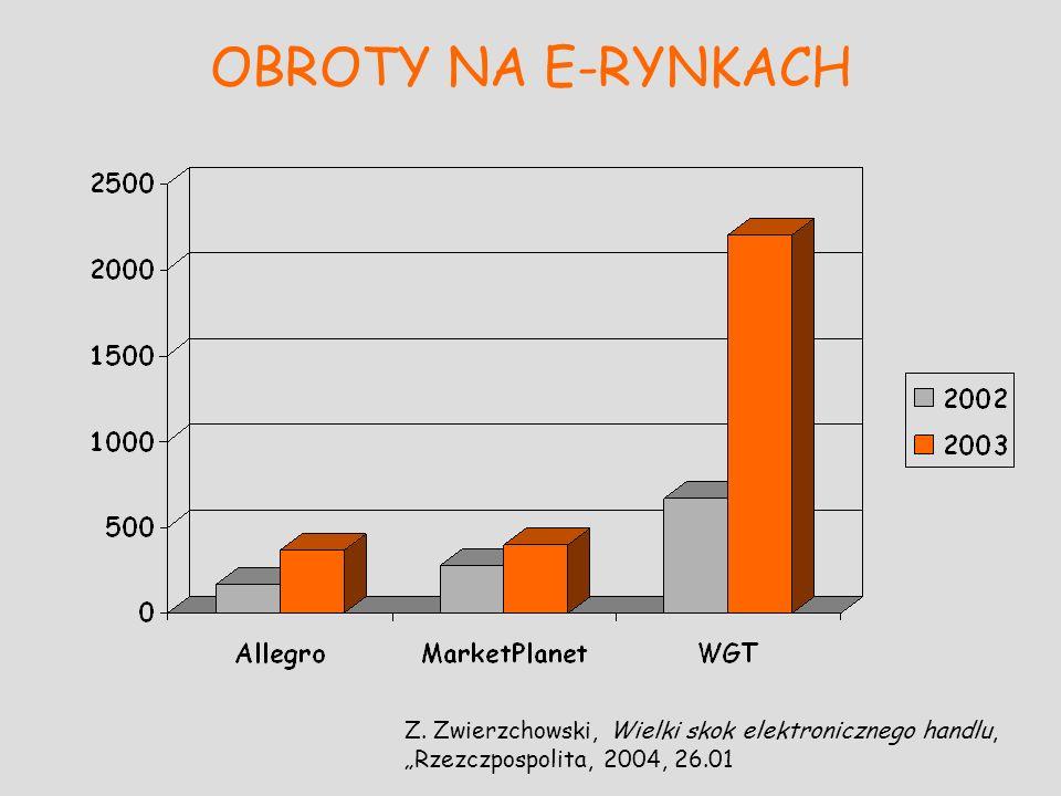 OBROTY NA E-RYNKACH Z. Zwierzchowski, Wielki skok elektronicznego handlu, Rzezczpospolita, 2004, 26.01
