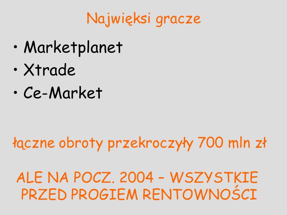 Najwięksi gracze Marketplanet Xtrade Ce-Market łączne obroty przekroczyły 700 mln zł ALE NA POCZ. 2004 – WSZYSTKIE PRZED PROGIEM RENTOWNOŚCI