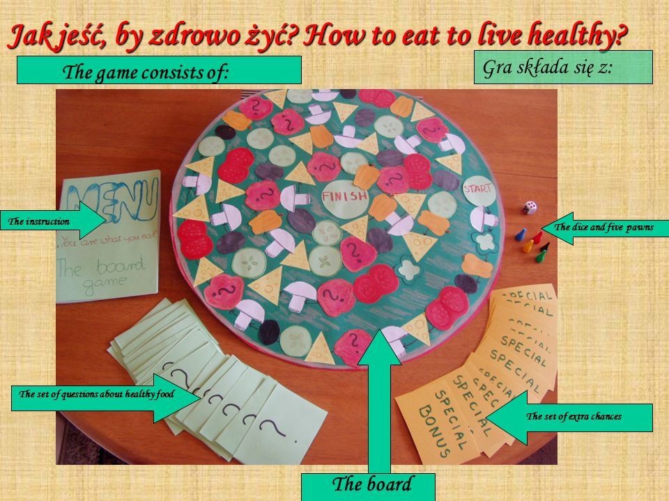 Jak jeść, by zdrowo żyć? How to eat to live healthy? The game consists of: The instruction The set of questions about healthy food The board The set o