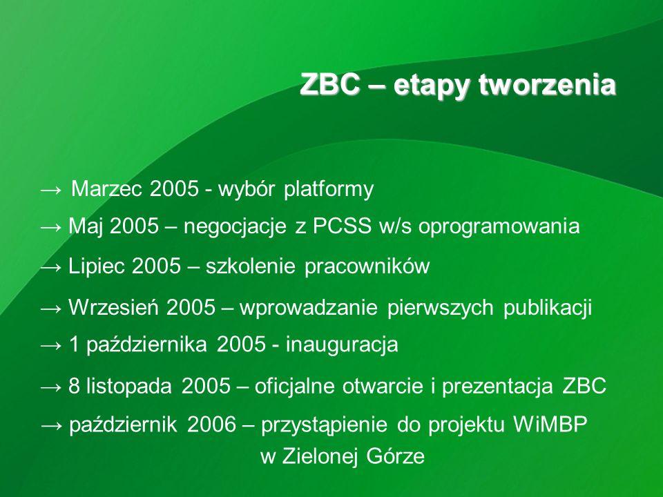 Marzec 2005 - wybór platformy ZBC – etapy tworzenia Maj 2005 – negocjacje z PCSS w/s oprogramowania Lipiec 2005 – szkolenie pracowników Wrzesień 2005 – wprowadzanie pierwszych publikacji 1 października 2005 - inauguracja 8 listopada 2005 – oficjalne otwarcie i prezentacja ZBC ` październik 2006 – przystąpienie do projektu WiMBP w Zielonej Górze `