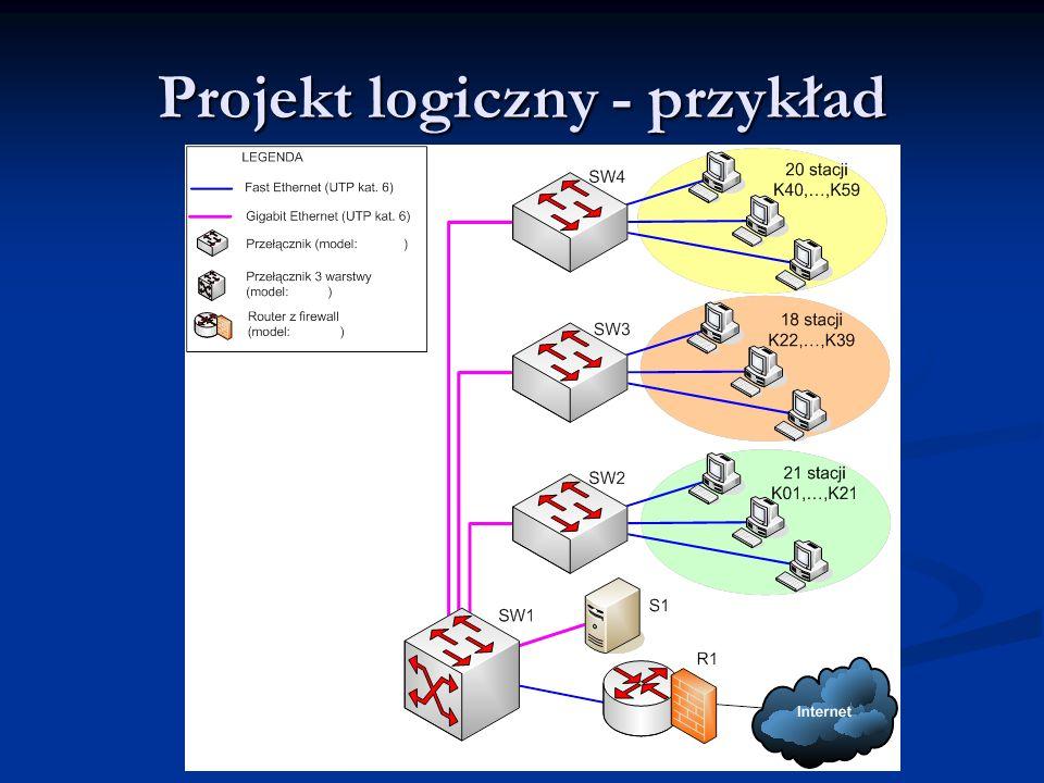 Projekt logiczny - przykład