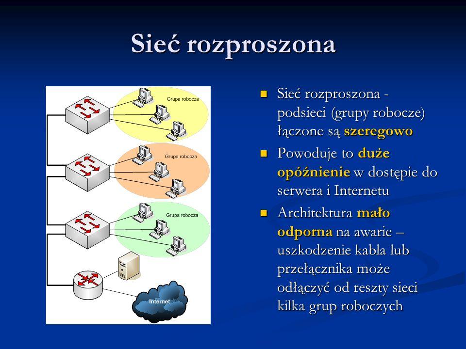 Sieć rozproszona Sieć rozproszona - podsieci (grupy robocze) łączone są szeregowo Sieć rozproszona - podsieci (grupy robocze) łączone są szeregowo Pow