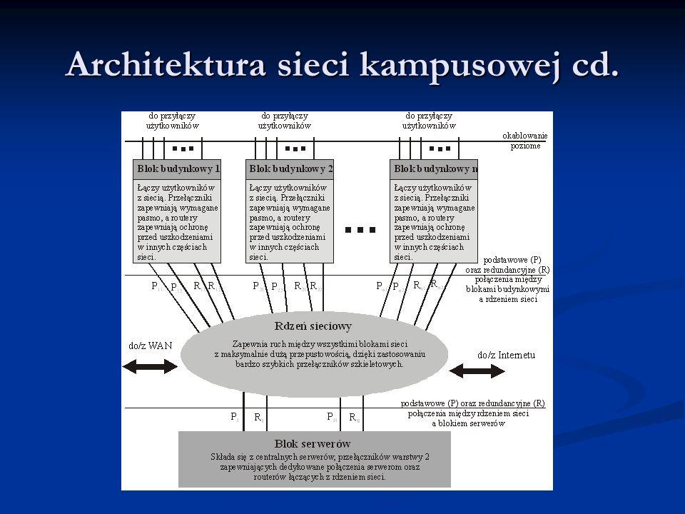 Architektura sieci kampusowej cd.