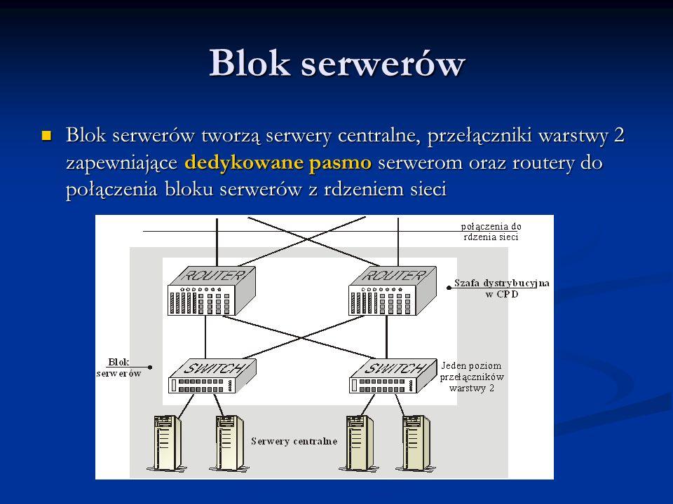 Blok serwerów Blok serwerów tworzą serwery centralne, przełączniki warstwy 2 zapewniające dedykowane pasmo serwerom oraz routery do połączenia bloku s