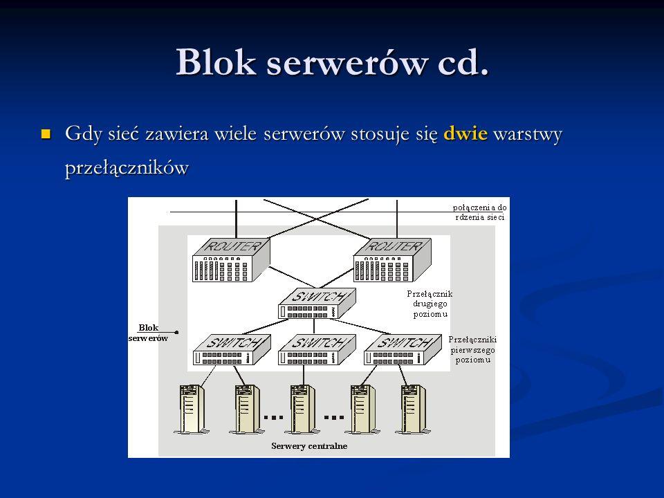 Blok serwerów cd. Gdy sieć zawiera wiele serwerów stosuje się dwie warstwy przełączników Gdy sieć zawiera wiele serwerów stosuje się dwie warstwy prze