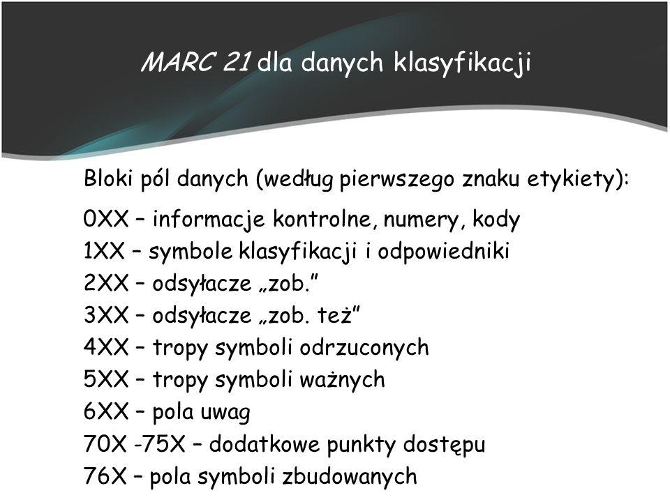 MARC 21 dla danych klasyfikacji Bloki pól danych (według pierwszego znaku etykiety): 0XX – informacje kontrolne, numery, kody 1XX – symbole klasyfikac