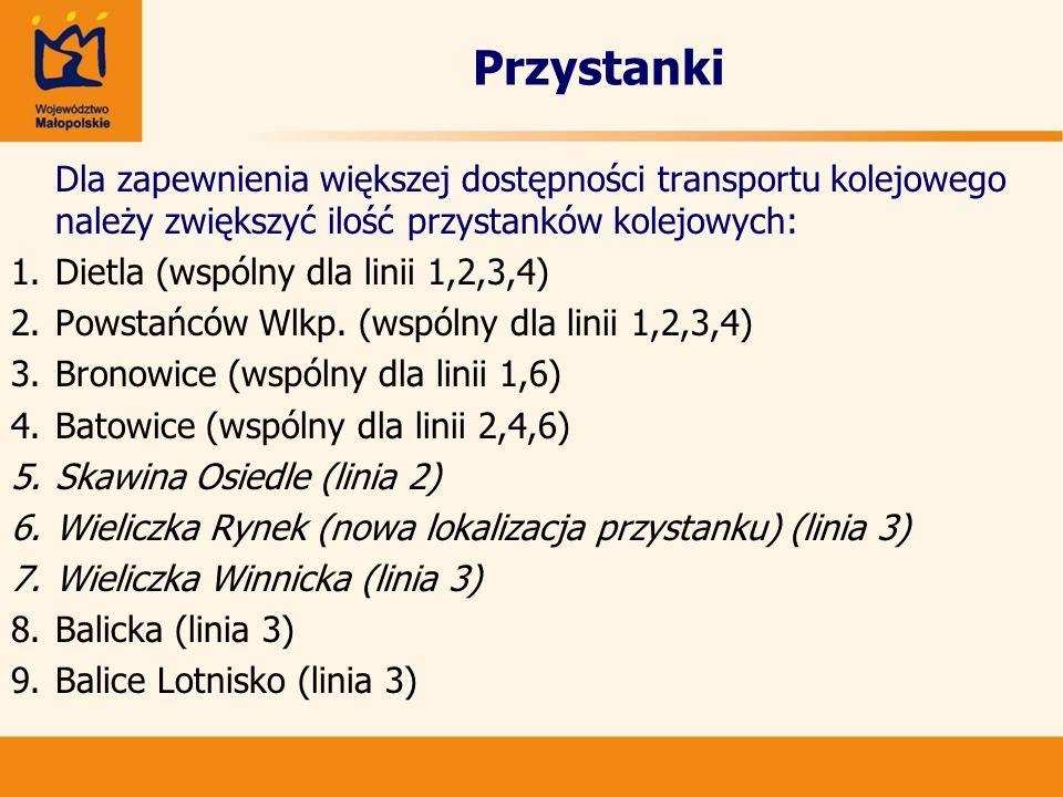 Przystanki Dla zapewnienia większej dostępności transportu kolejowego należy zwiększyć ilość przystanków kolejowych: 1.Dietla (wspólny dla linii 1,2,3