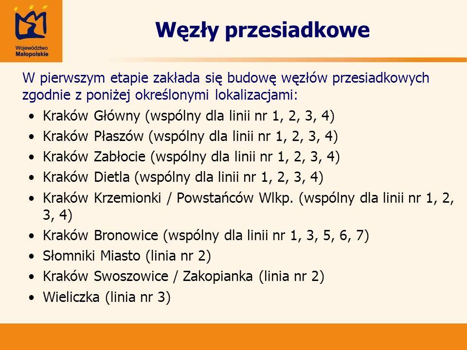 Węzły przesiadkowe W pierwszym etapie zakłada się budowę węzłów przesiadkowych zgodnie z poniżej określonymi lokalizacjami: Kraków Główny (wspólny dla