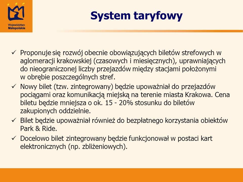 System taryfowy Proponuje się rozwój obecnie obowiązujących biletów strefowych w aglomeracji krakowskiej (czasowych i miesięcznych), uprawniających do