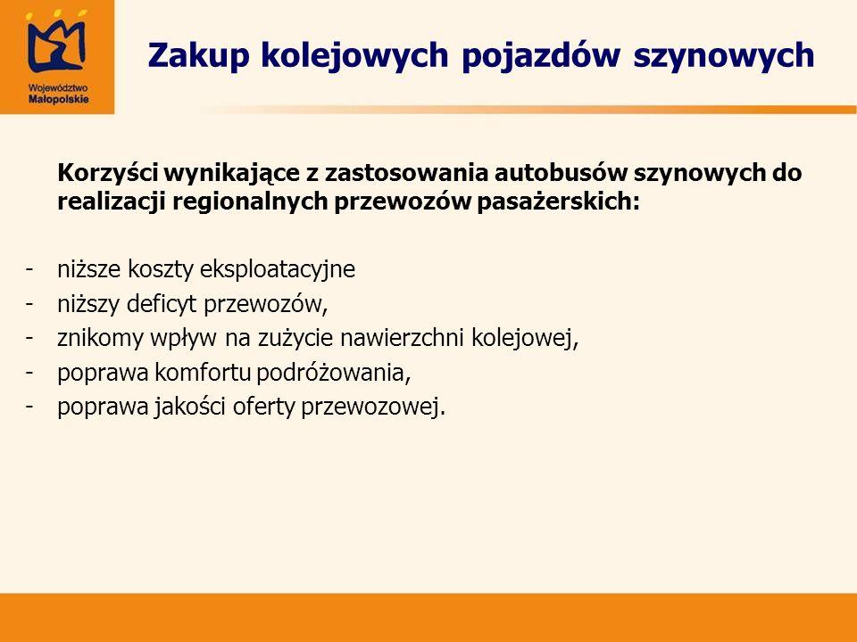 Zakupy autobusów szynowych zrealizowane przez Województwo Małopolskie Do chwili obecnej zostały zrealizowane trzy umowy na podstawie których zakupiono dziesięć pojazdów (autobusów szynowych), w tym: 2 szt.