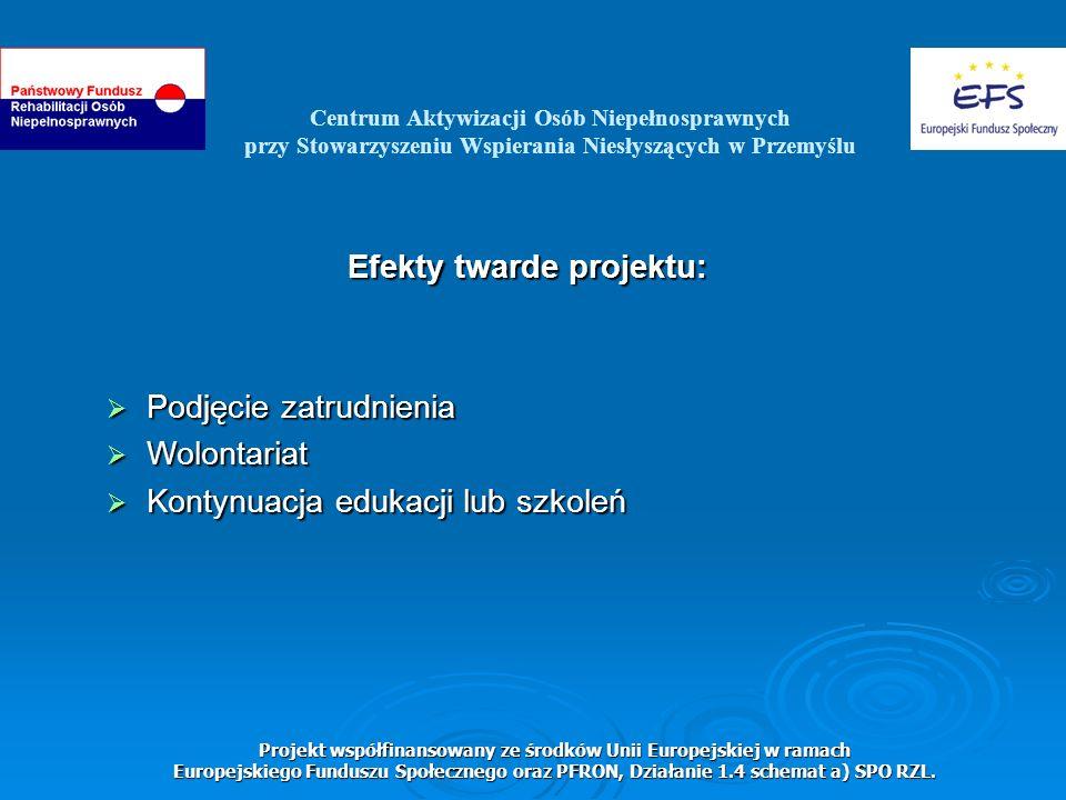 Centrum Aktywizacji Osób Niepełnosprawnych przy Stowarzyszeniu Wspierania Niesłyszących w Przemyślu Projekt współfinansowany ze środków Unii Europejsk