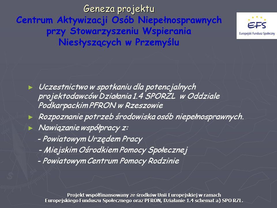 Projekt współfinansowany ze środków Unii Europejskiej w ramach Europejskiego Funduszu Społecznego oraz PFRON, Działanie 1.4 schemat a) SPO RZL. Geneza
