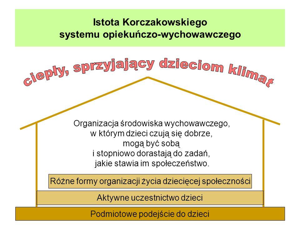 Istota Korczakowskiego systemu opiekuńczo-wychowawczego Podmiotowe podejście do dzieci Organizacja środowiska wychowawczego, w którym dzieci czują się dobrze, mogą być sobą i stopniowo dorastają do zadań, jakie stawia im społeczeństwo.