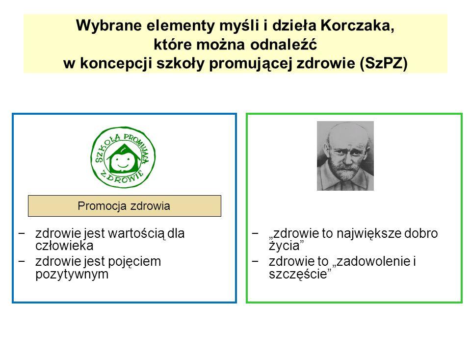 Wybrane elementy myśli i dzieła Korczaka, które można odnaleźć w koncepcji szkoły promującej zdrowie (SzPZ) zdrowie jest wartością dla człowieka zdrowie jest pojęciem pozytywnym zdrowie to największe dobro życia zdrowie to zadowolenie i szczęście Promocja zdrowia