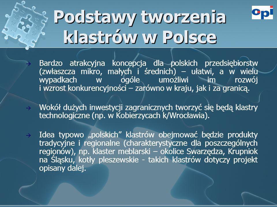 Podstawy tworzenia klastrów w Polsce Bardzo atrakcyjna koncepcja dla polskich przedsiębiorstw (zwłaszcza mikro, małych i średnich) – ułatwi, a w wielu