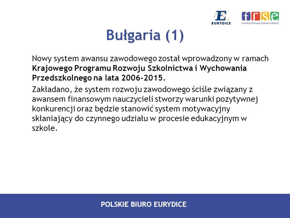 POLSKIE BIURO EURYDICE Nowy system awansu zawodowego został wprowadzony w ramach Krajowego Programu Rozwoju Szkolnictwa i Wychowania Przedszkolnego na