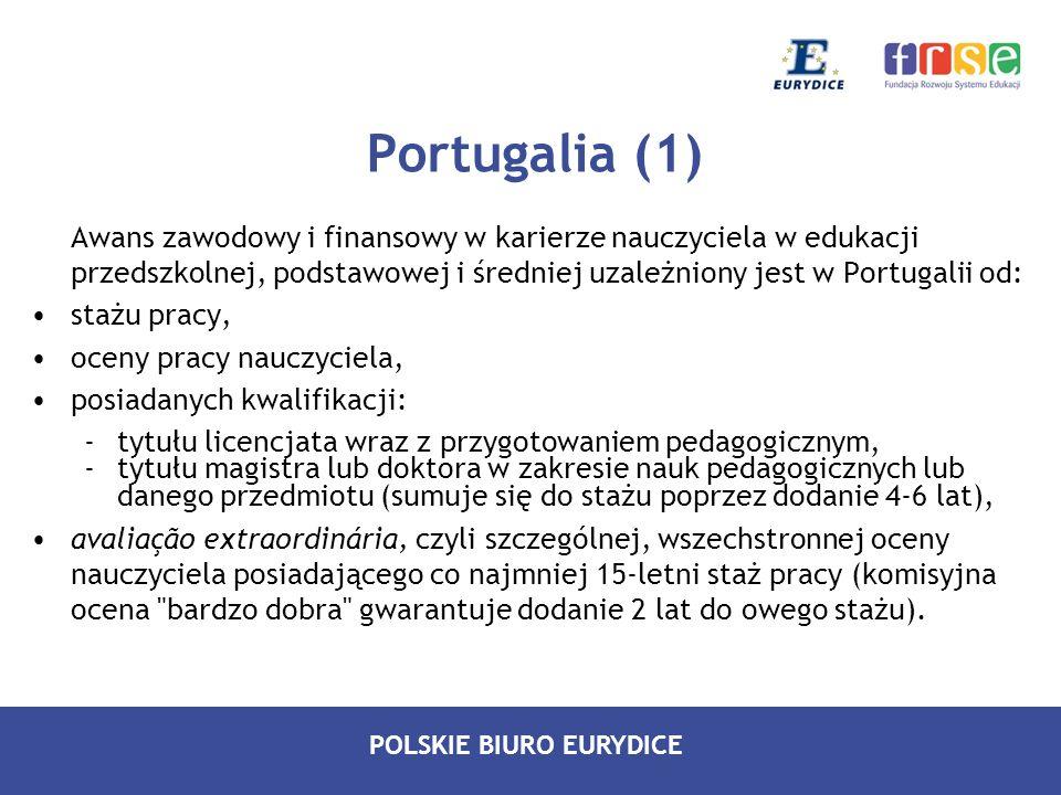 POLSKIE BIURO EURYDICE Portugalia (1) Awans zawodowy i finansowy w karierze nauczyciela w edukacji przedszkolnej, podstawowej i średniej uzależniony j
