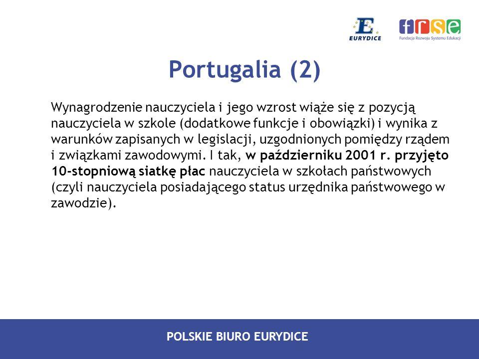 POLSKIE BIURO EURYDICE Portugalia (2) Wynagrodzenie nauczyciela i jego wzrost wiąże się z pozycją nauczyciela w szkole (dodatkowe funkcje i obowiązki)