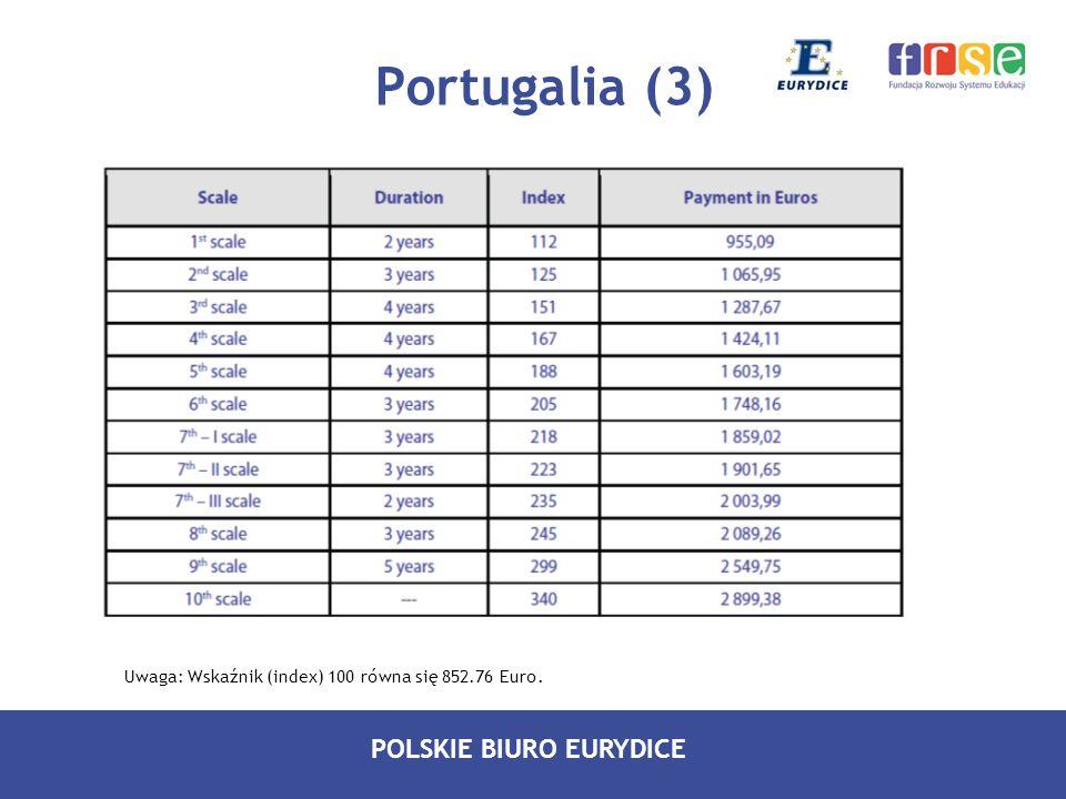POLSKIE BIURO EURYDICE Portugalia (3) Uwaga: Wskaźnik (index) 100 równa się 852.76 Euro.