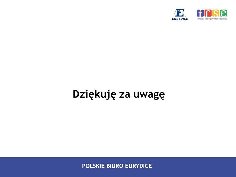 POLSKIE BIURO EURYDICE Dziękuję za uwagę