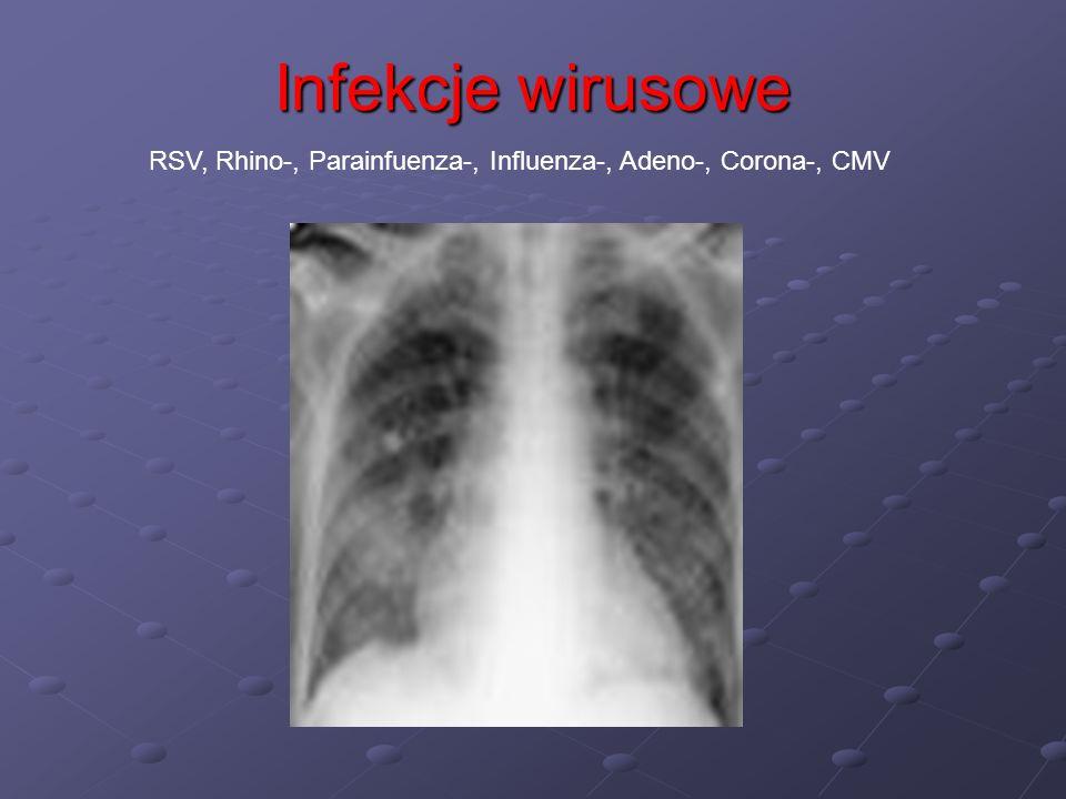 Infekcje wirusowe RSV, Rhino-, Parainfuenza-, Influenza-, Adeno-, Corona-, CMV