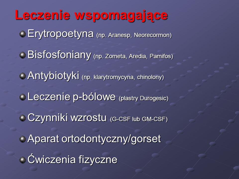Leczenie wspomagające Erytropoetyna (np. Aranesp, Neorecormon) Bisfosfoniany (np. Zometa, Aredia, Pamifos) Antybiotyki (np. klarytromycyna, chinolony)