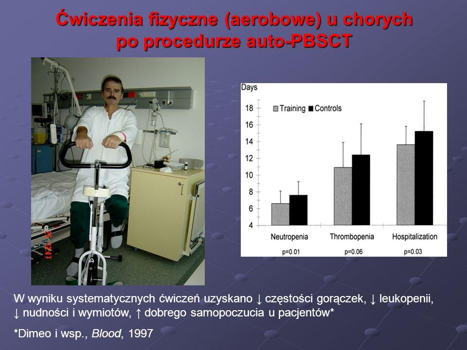 Ćwiczenia fizyczne (aerobowe) u chorych po procedurze auto-PBSCT W wyniku systematycznych ćwiczeń uzyskano częstości gorączek, leukopenii, nudności i