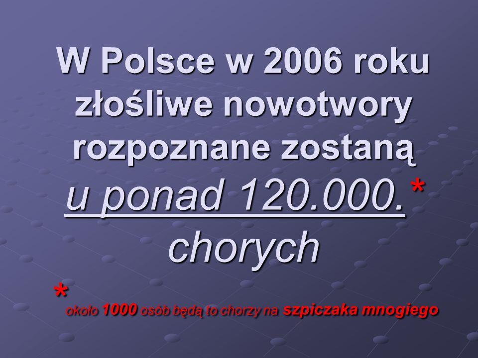 Profilaktyka infekcji cz.