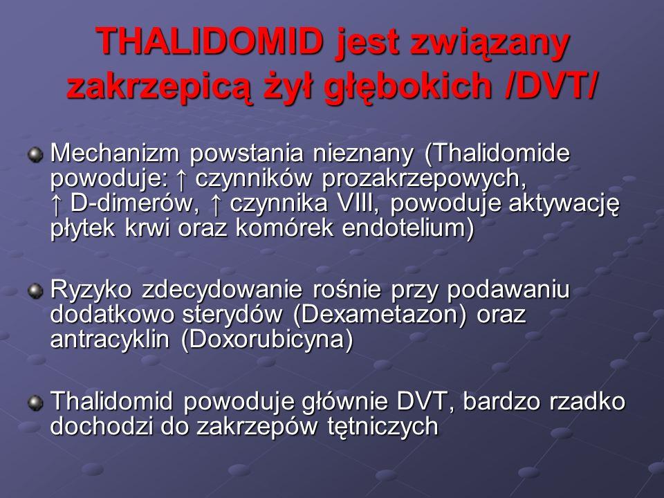 THALIDOMID jest związany zakrzepicą żył głębokich /DVT/ Mechanizm powstania nieznany (Thalidomide powoduje: czynników prozakrzepowych, D-dimerów, czyn