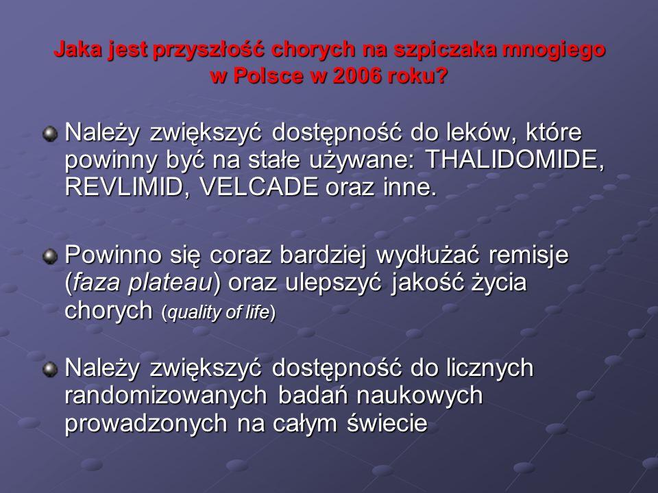 Jaka jest przyszłość chorych na szpiczaka mnogiego w Polsce w 2006 roku? Należy zwiększyć dostępność do leków, które powinny być na stałe używane: THA