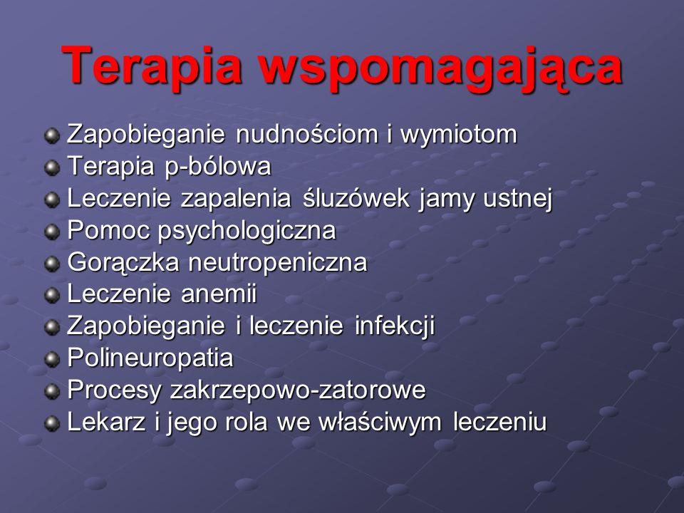 Leczenie wspomagające Erytropoetyna (np.Aranesp, Neorecormon) Bisfosfoniany (np.