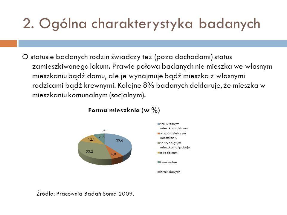 2. Ogólna charakterystyka badanych O statusie badanych rodzin świadczy też (poza dochodami) status zamieszkiwanego lokum. Prawie połowa badanych nie m