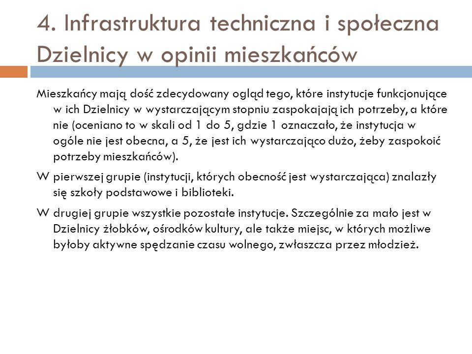 4. Infrastruktura techniczna i społeczna Dzielnicy w opinii mieszkańców Mieszkańcy mają dość zdecydowany ogląd tego, które instytucje funkcjonujące w