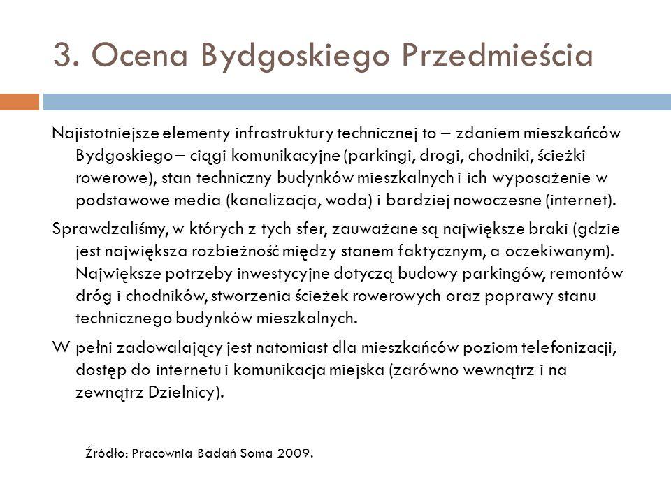 3. Ocena Bydgoskiego Przedmieścia Najistotniejsze elementy infrastruktury technicznej to – zdaniem mieszkańców Bydgoskiego – ciągi komunikacyjne (park