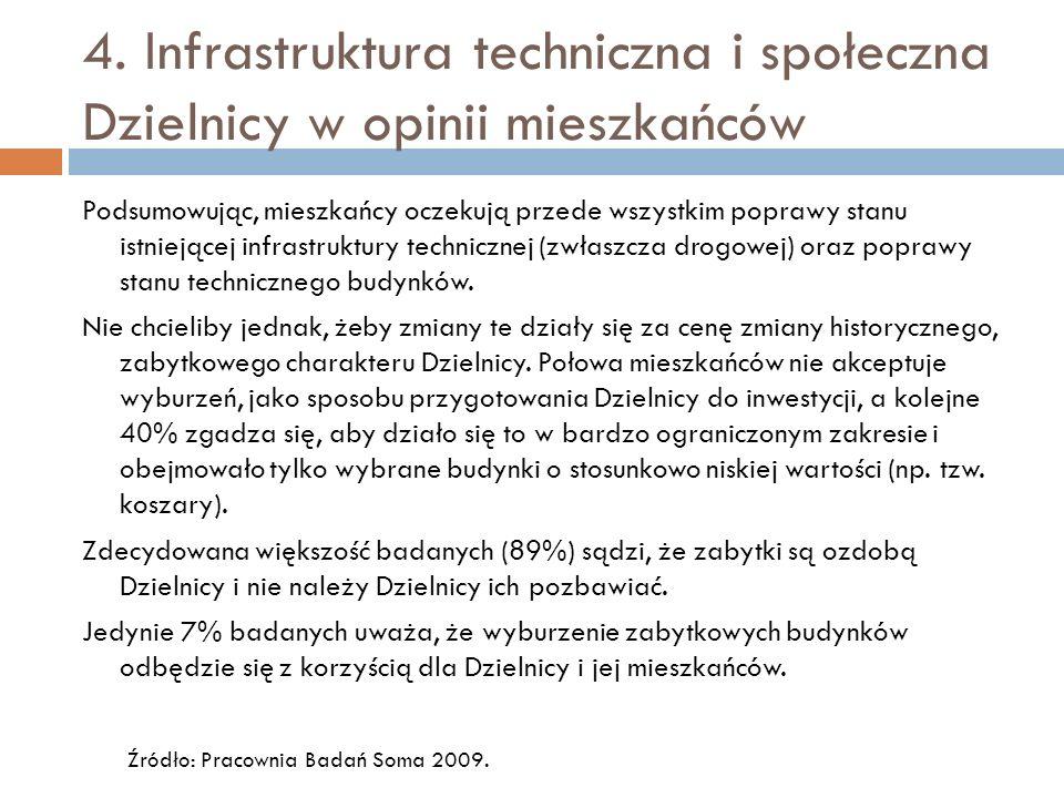 4. Infrastruktura techniczna i społeczna Dzielnicy w opinii mieszkańców Podsumowując, mieszkańcy oczekują przede wszystkim poprawy stanu istniejącej i