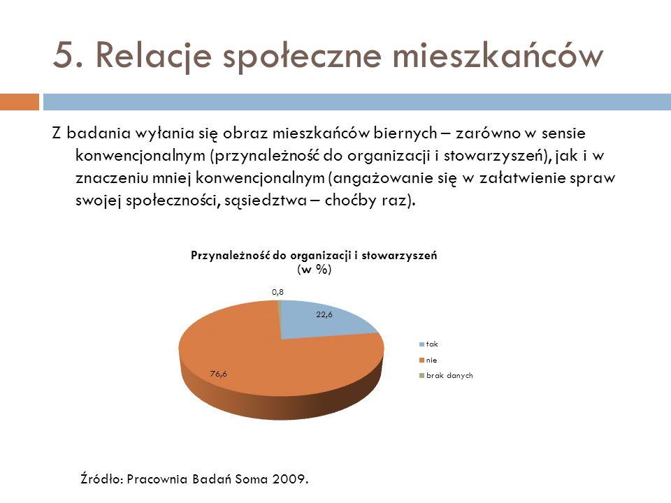5. Relacje społeczne mieszkańców Z badania wyłania się obraz mieszkańców biernych – zarówno w sensie konwencjonalnym (przynależność do organizacji i s