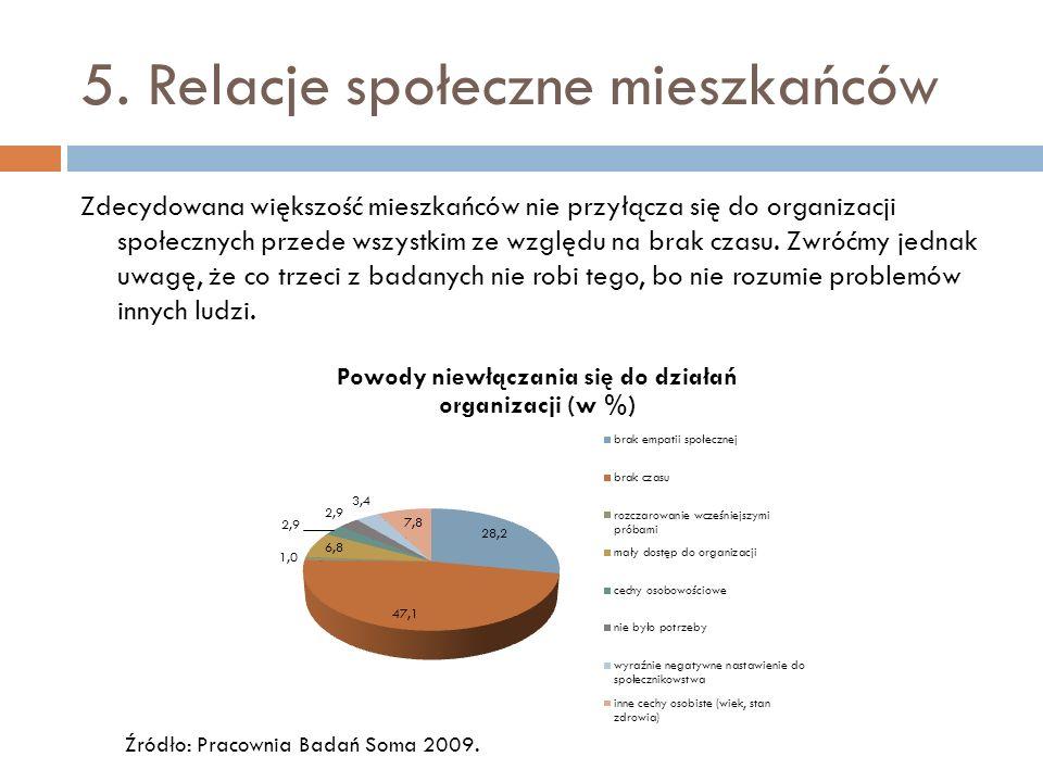 5. Relacje społeczne mieszkańców Zdecydowana większość mieszkańców nie przyłącza się do organizacji społecznych przede wszystkim ze względu na brak cz