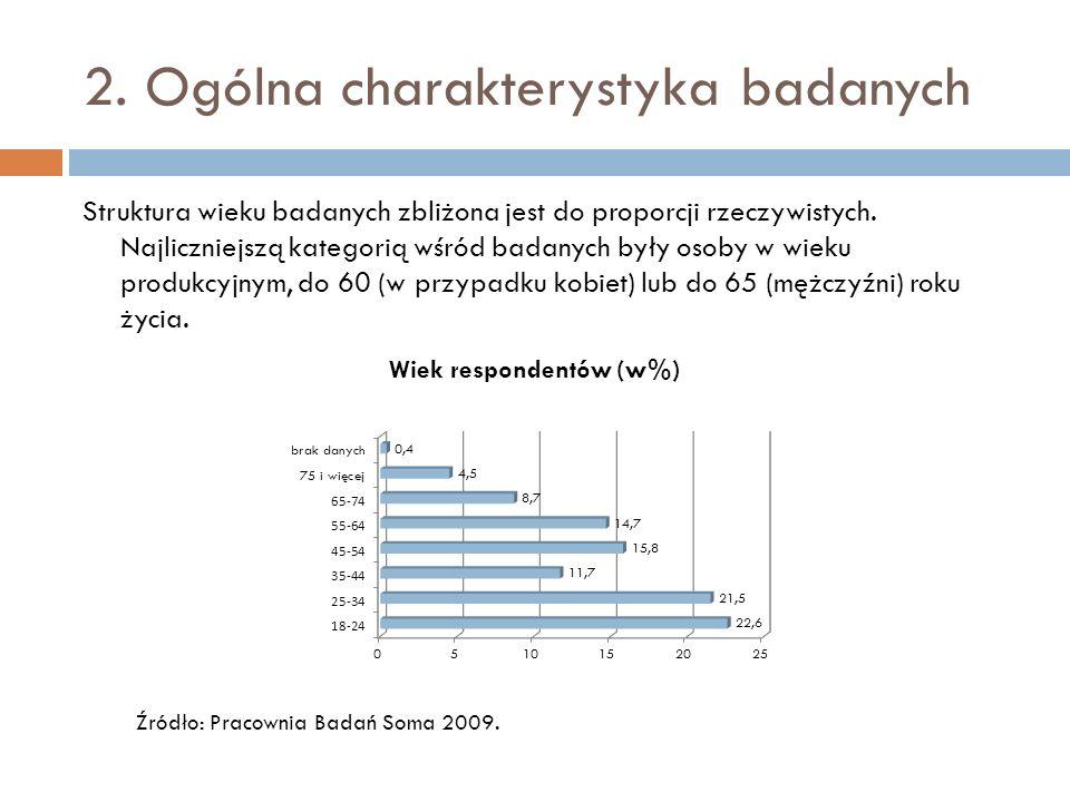 2. Ogólna charakterystyka badanych Struktura wieku badanych zbliżona jest do proporcji rzeczywistych. Najliczniejszą kategorią wśród badanych były oso