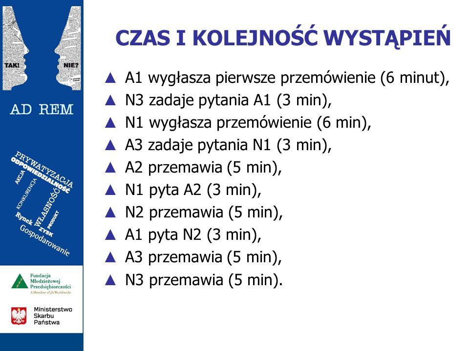 CZAS I KOLEJNOŚĆ WYSTĄPIEŃ A1 wygłasza pierwsze przemówienie (6 minut), N3 zadaje pytania A1 (3 min), N1 wygłasza przemówienie (6 min), A3 zadaje pytania N1 (3 min), A2 przemawia (5 min), N1 pyta A2 (3 min), N2 przemawia (5 min), A1 pyta N2 (3 min), A3 przemawia (5 min), N3 przemawia (5 min).