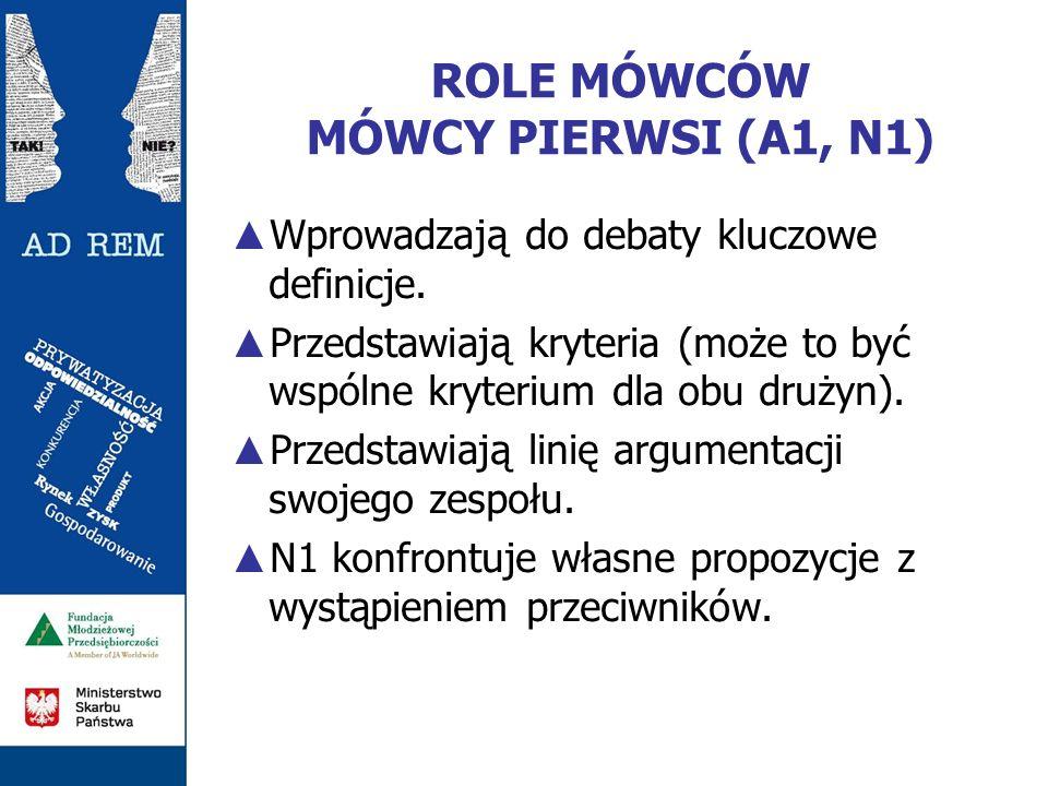 ROLE MÓWCÓW MÓWCY PIERWSI (A1, N1) Wprowadzają do debaty kluczowe definicje.