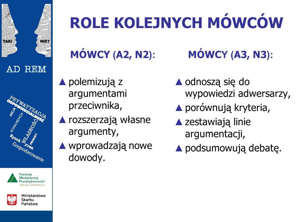 ROLE KOLEJNYCH MÓWCÓW MÓWCY ( A2, N2 ): polemizują z argumentami przeciwnika, rozszerzają własne argumenty, wprowadzają nowe dowody.