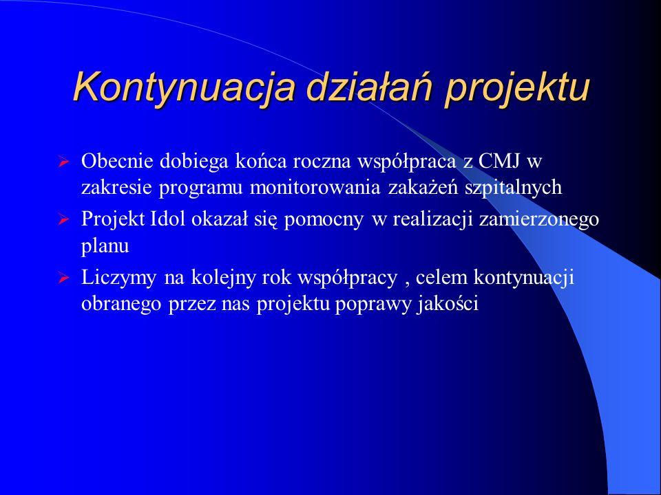 Kontynuacja działań projektu Obecnie dobiega końca roczna współpraca z CMJ w zakresie programu monitorowania zakażeń szpitalnych Projekt Idol okazał s