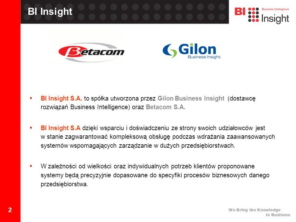 2 BI Insight BI Insight S.A.