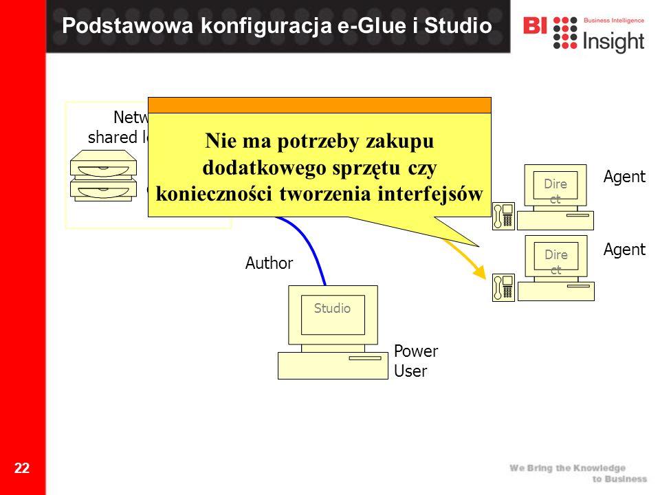 22 Network shared location GLP File Business rules, content Studio Power User Author Agent Dire ct Nie ma potrzeby zakupu dodatkowego sprzętu czy konieczności tworzenia interfejsów Podstawowa konfiguracja e-Glue i Studio